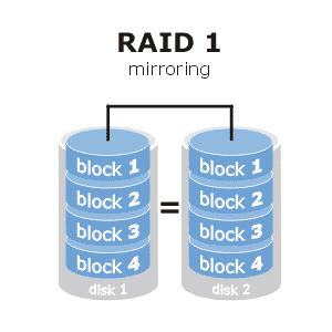 raid-1-data-recovery